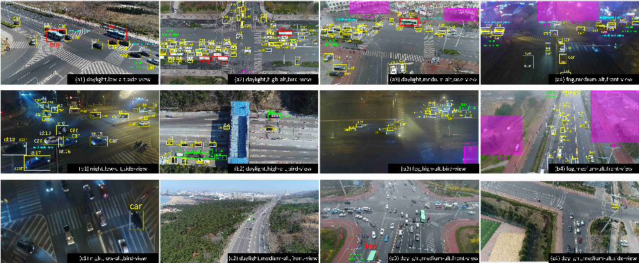 Figure 2 for The Unmanned Aerial Vehicle Benchmark: Object Detection and Tracking