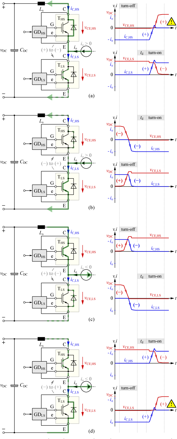 Closed Loop Di Dtdv Dt Control And Dead Time Minimization Of Igbts Figure 9 Switching Circuit For Igbt With Clamped Inductive Load In Bridge Leg Configuration Semantic Scholar