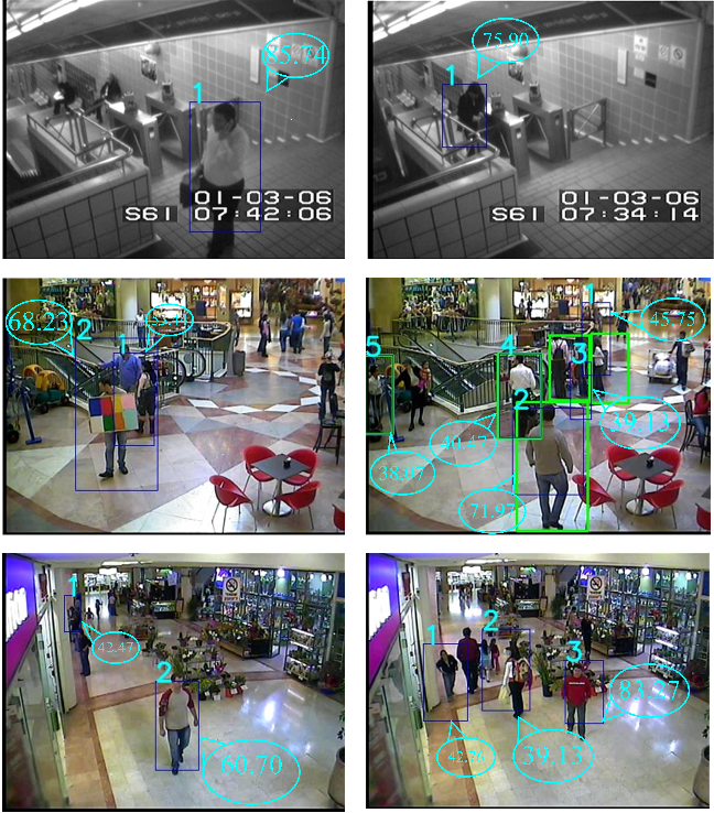Figure 2 for I-SAFE: Instant Suspicious Activity identiFication at the Edge using Fuzzy Decision Making