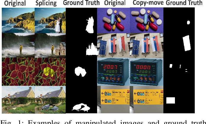 Figure 1 for TBNet:Two-Stream Boundary-aware Network for Generic Image Manipulation Localization