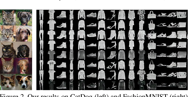 Figure 3 for Unsupervised Image Generation with Infinite Generative Adversarial Networks