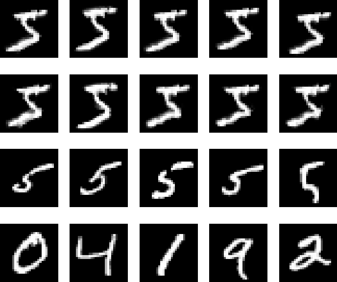 Figure 2 for Group Invariance, Stability to Deformations, and Complexity of Deep Convolutional Representations