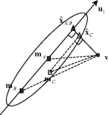 Figure 14 From Model Based Error Concealment For Wireless Video