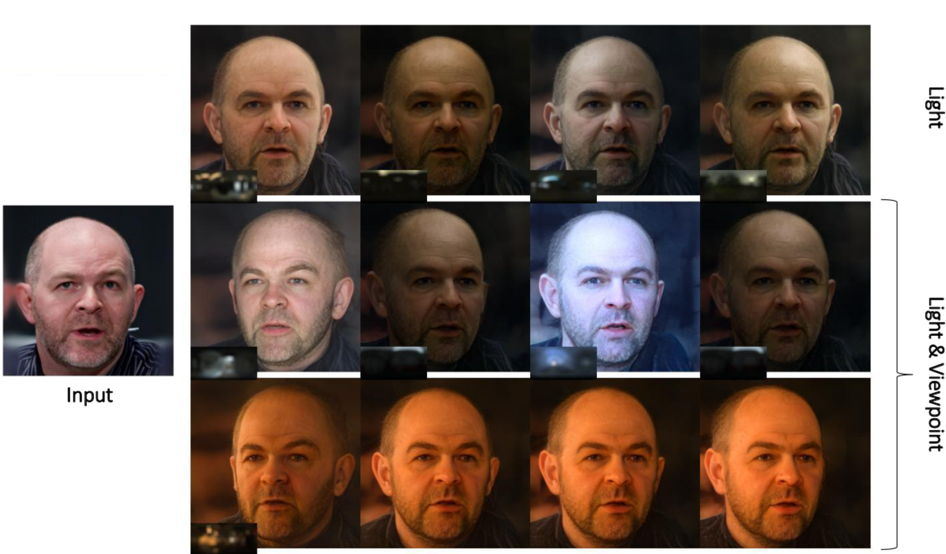 Figure 1 for PhotoApp: Photorealistic Appearance Editing of Head Portraits