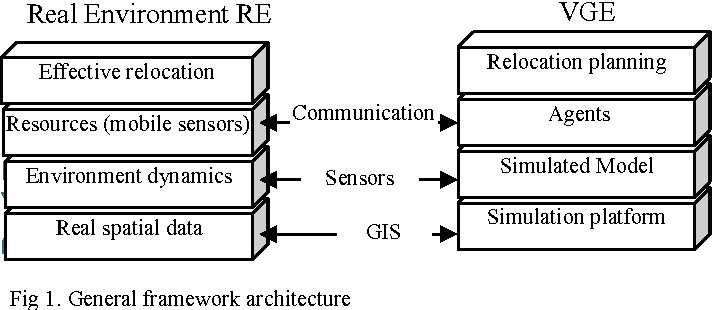 Agent-Based Approach to Plan Sensors Relocation in a Virtual