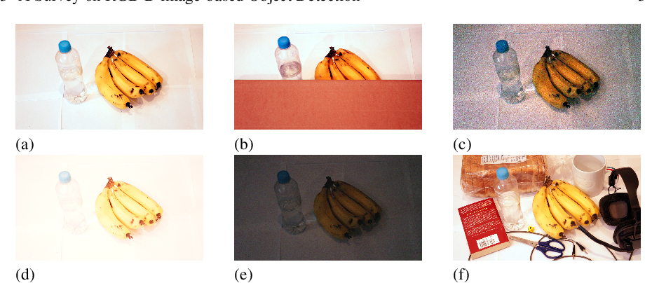 Figure 1 for RGB-D image-based Object Detection: from Traditional Methods to Deep Learning Techniques