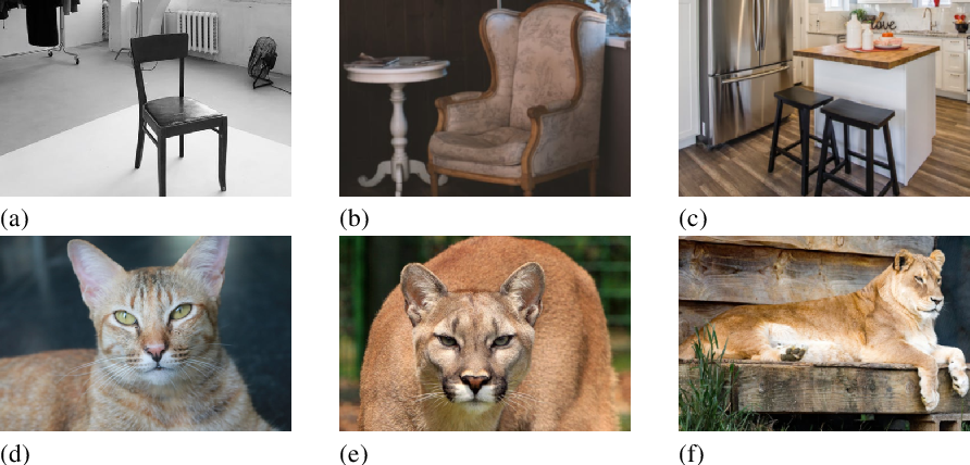 Figure 3 for RGB-D image-based Object Detection: from Traditional Methods to Deep Learning Techniques