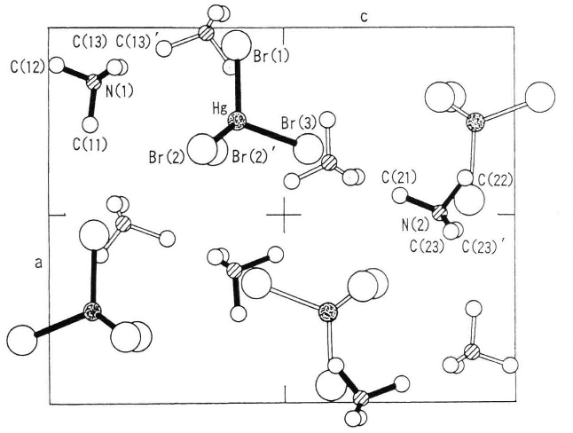 Figure 7 From Nqr And Phase Transitions Of Tetramethylammonium
