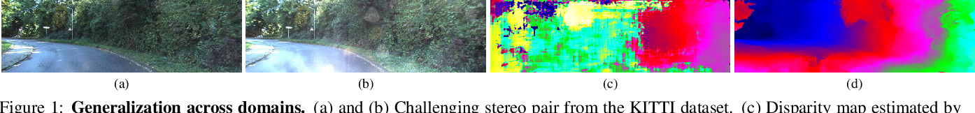 Figure 1 for Matching-space Stereo Networks for Cross-domain Generalization