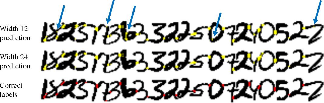 Figure 2 for Morphological Error Detection in 3D Segmentations