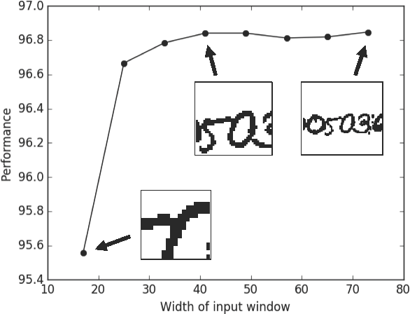 Figure 3 for Morphological Error Detection in 3D Segmentations