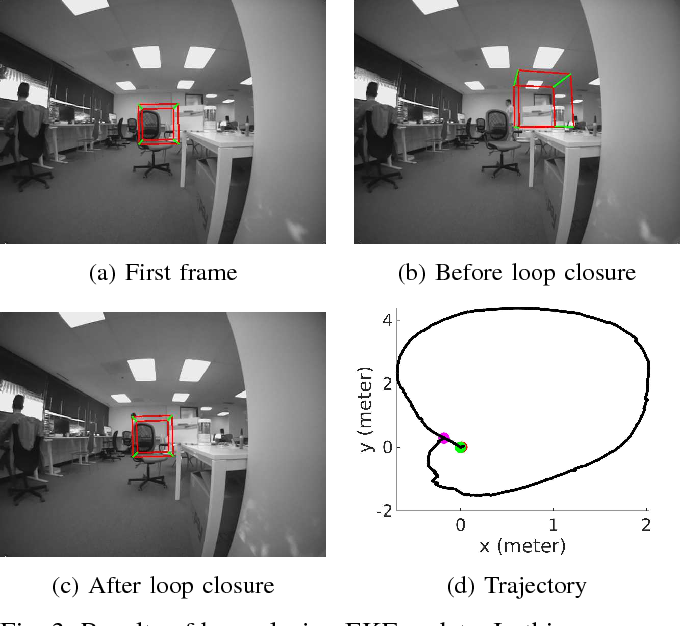 Figure 3 for Trifo-VIO: Robust and Efficient Stereo Visual Inertial Odometry using Points and Lines