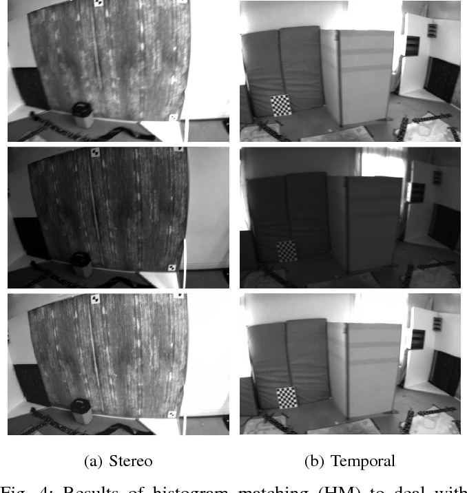Figure 4 for Trifo-VIO: Robust and Efficient Stereo Visual Inertial Odometry using Points and Lines