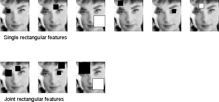 Figure 4 for Face Detection with Effective Feature Extraction