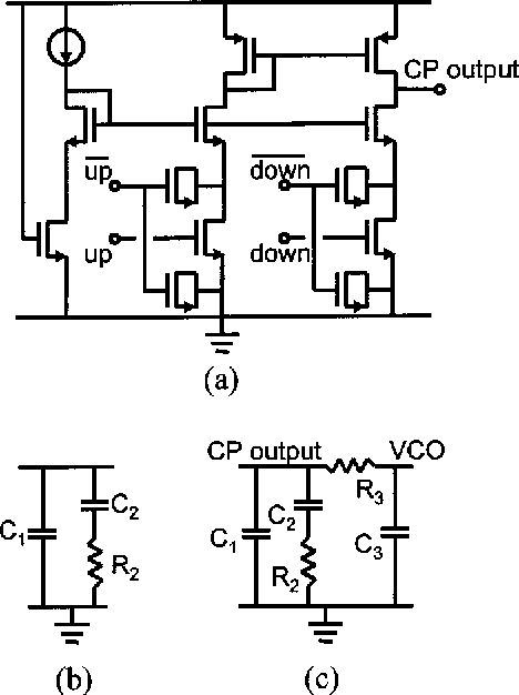 Figure 1 From A 900 Mhz 2 5 Ma Cmos Frequency Synthesizer With An