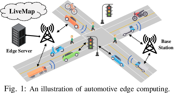 Figure 1 for LiveMap: Real-Time Dynamic Map in Automotive Edge Computing