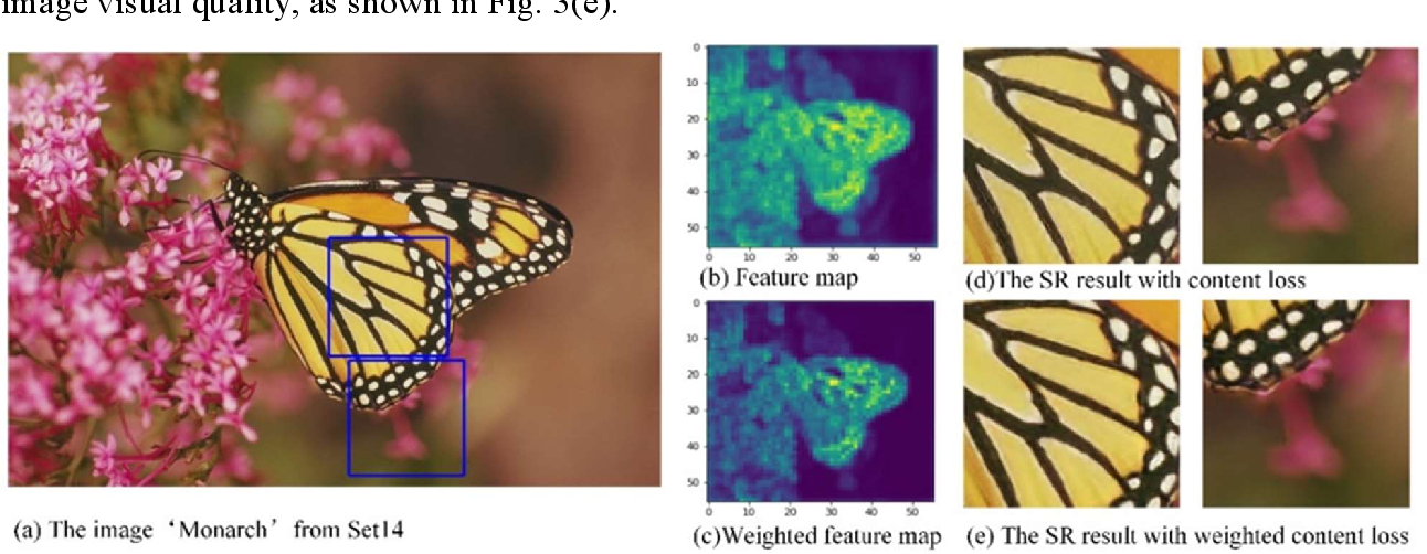 Figure 4 for Super-resolution based generative adversarial network using visual perceptual loss function
