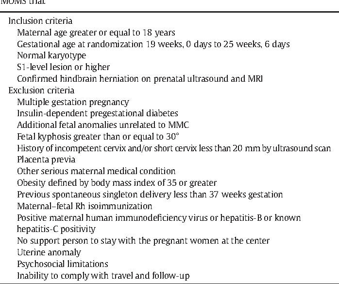 Table 3 from Prospects for fetal surgery  - Semantic Scholar