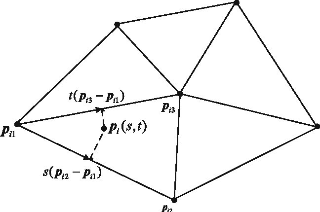 Figure 1 for Rotational Projection Statistics for 3D Local Surface Description and Object Recognition