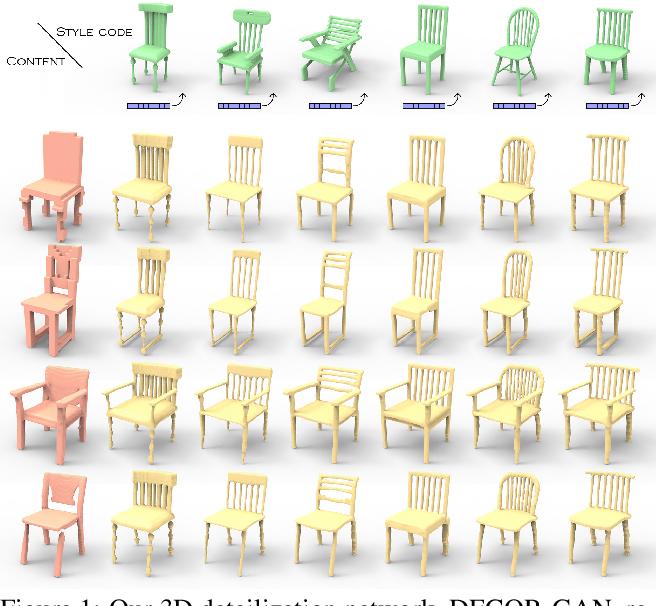 Figure 1 for DECOR-GAN: 3D Shape Detailization by Conditional Refinement