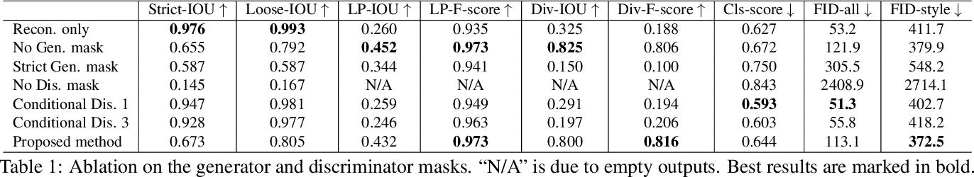 Figure 2 for DECOR-GAN: 3D Shape Detailization by Conditional Refinement