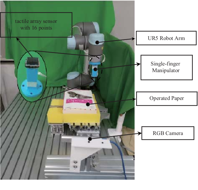 Figure 1 for Deformation Control of a Deformable Object Based on Visual and Tactile Feedback