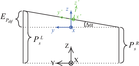 Figure 2 for Deformation Control of a Deformable Object Based on Visual and Tactile Feedback