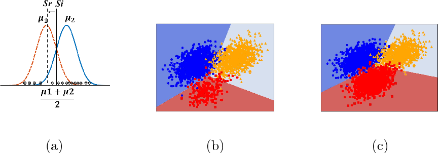 Figure 3 for Data Augmentation in Emotion Classification Using Generative Adversarial Networks