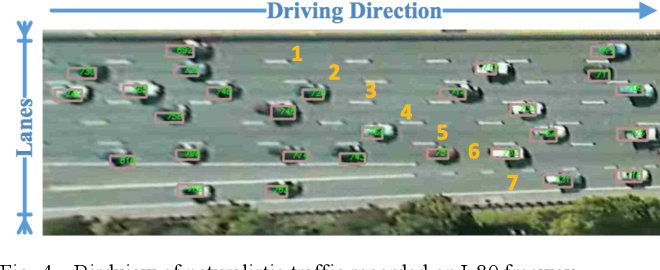 Figure 4 for Intention-aware Long Horizon Trajectory Prediction of Surrounding Vehicles using Dual LSTM Networks