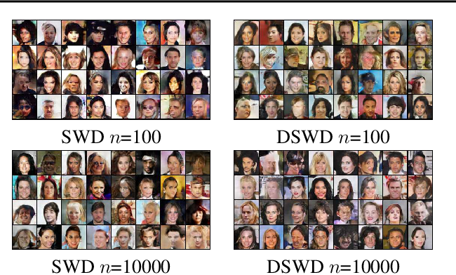 Figure 3 for Distributional Sliced-Wasserstein and Applications to Generative Modeling