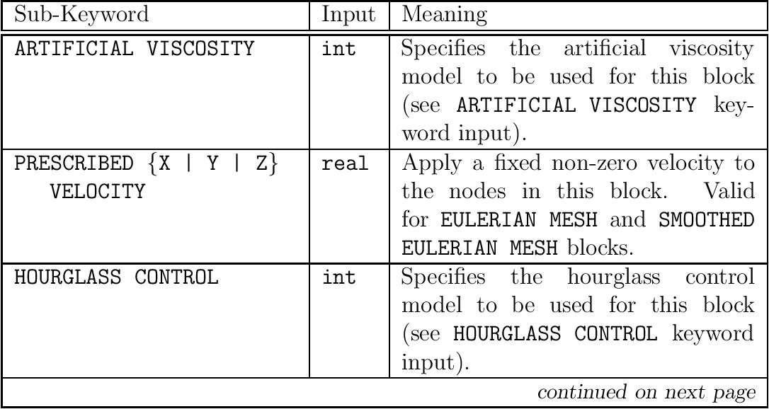 PDF] ALEGRA : version 4 6  - Semantic Scholar