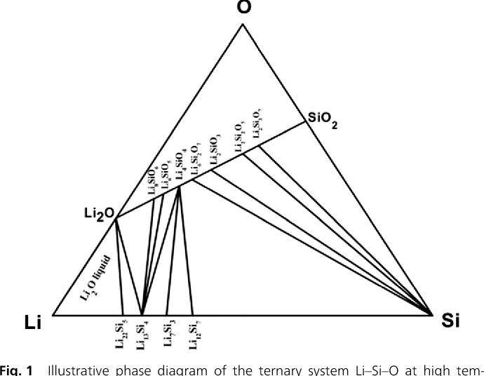 Lewi Diagram H2co3