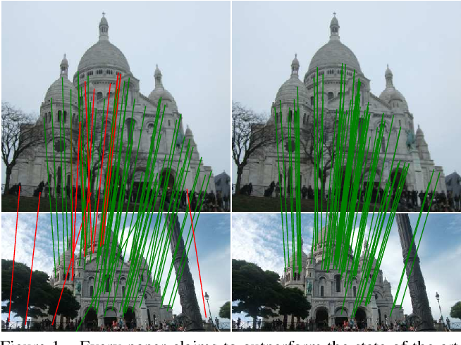 Figure 1 for Image Matching across Wide Baselines: From Paper to Practice