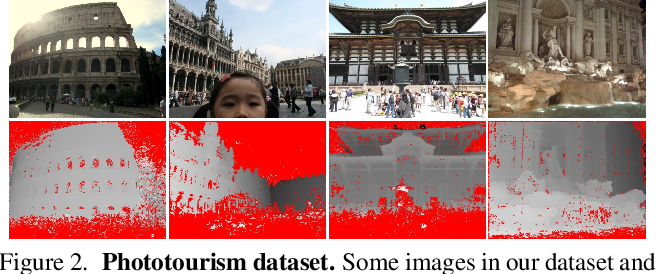 Figure 3 for Image Matching across Wide Baselines: From Paper to Practice