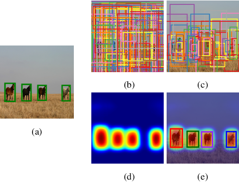 Figure 1 for Towards the Success Rate of One: Real-time Unconstrained Salient Object Detection
