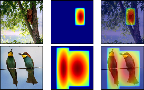 Figure 4 for Towards the Success Rate of One: Real-time Unconstrained Salient Object Detection