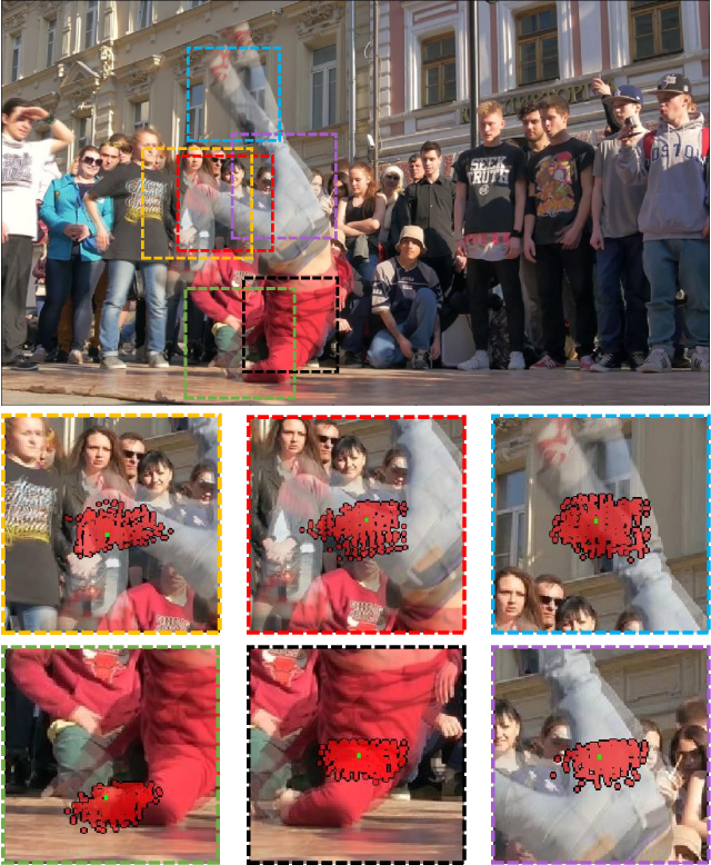 Figure 1 for RPM-Net: Robust Pixel-Level Matching Networks for Self-Supervised Video Object Segmentation