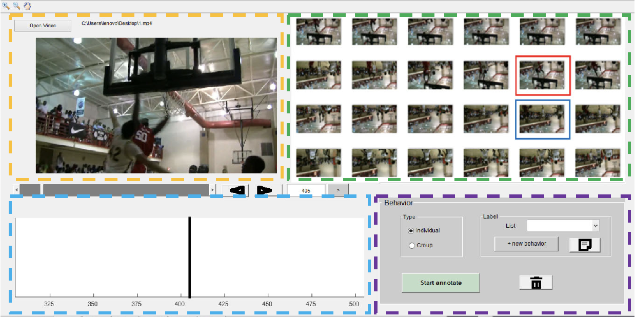 Figure 3 for FineAction: A Fined Video Dataset for Temporal Action Localization