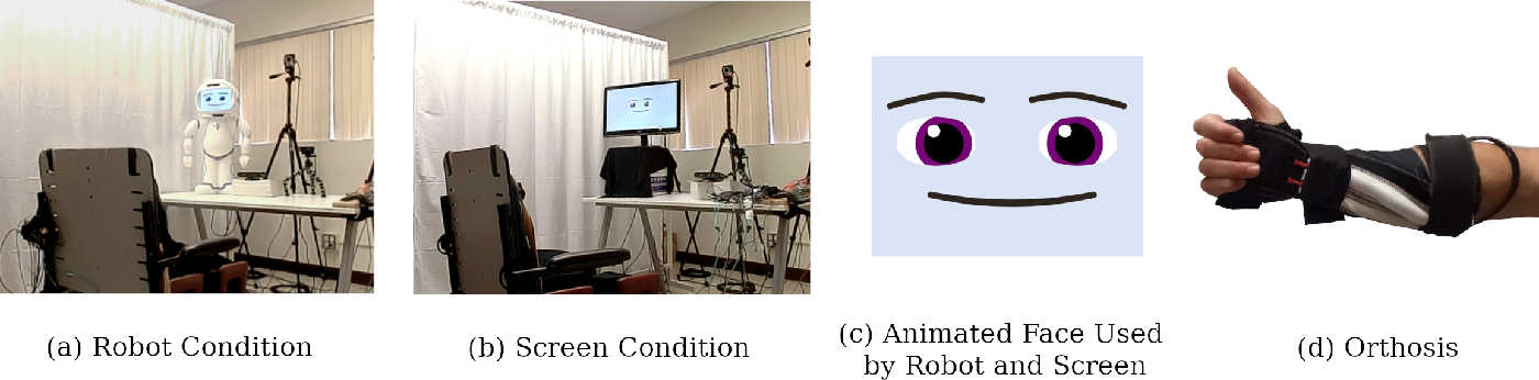 Figure 1 for Personalizing User Engagement Dynamics in a Non-Verbal Communication Game for Cerebral Palsy