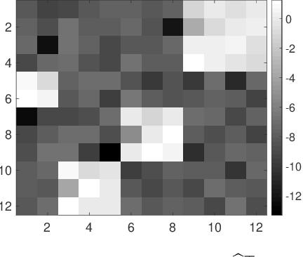 Figure 3 for Identification of Matrix Joint Block Diagonalization