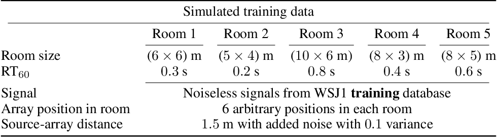 Figure 2 for FCN Approach for Dynamically Locating Multiple Speakers
