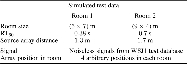 Figure 3 for FCN Approach for Dynamically Locating Multiple Speakers