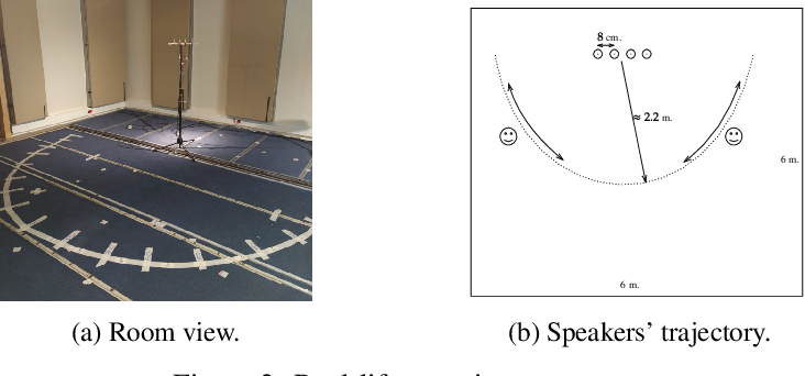 Figure 4 for FCN Approach for Dynamically Locating Multiple Speakers