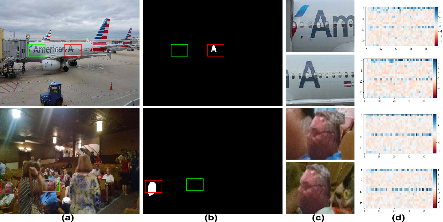 Figure 3 for Hybrid LSTM and Encoder-Decoder Architecture for Detection of Image Forgeries