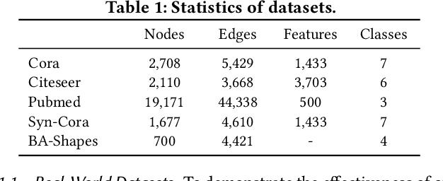 Figure 2 for Towards Self-Explainable Graph Neural Network