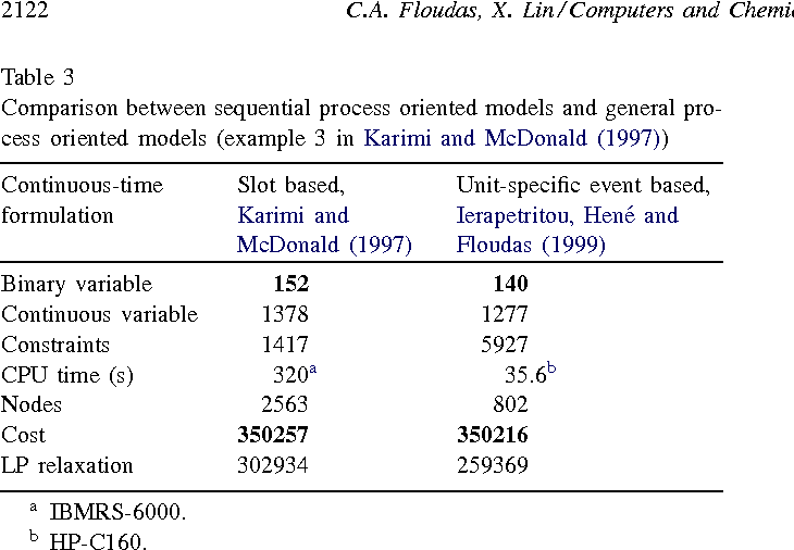 Continuous Time Versus Discrete Time Approaches For Scheduling Of
