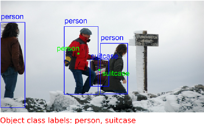 Figure 1 for Efficient Object Annotation via Speaking and Pointing