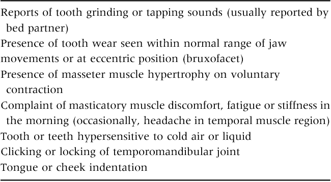 Table 3. Clinical and anamnestical indicators for bruxism (70)