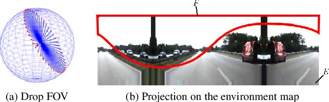 Figure 3 for Physics-Based Rendering for Improving Robustness to Rain