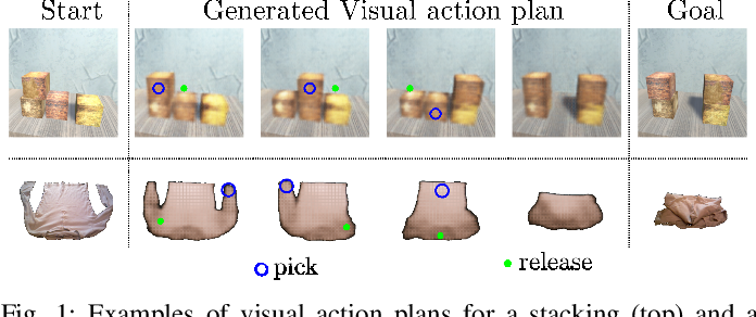 Figure 1 for Enabling Visual Action Planning for Object Manipulation through Latent Space Roadmap